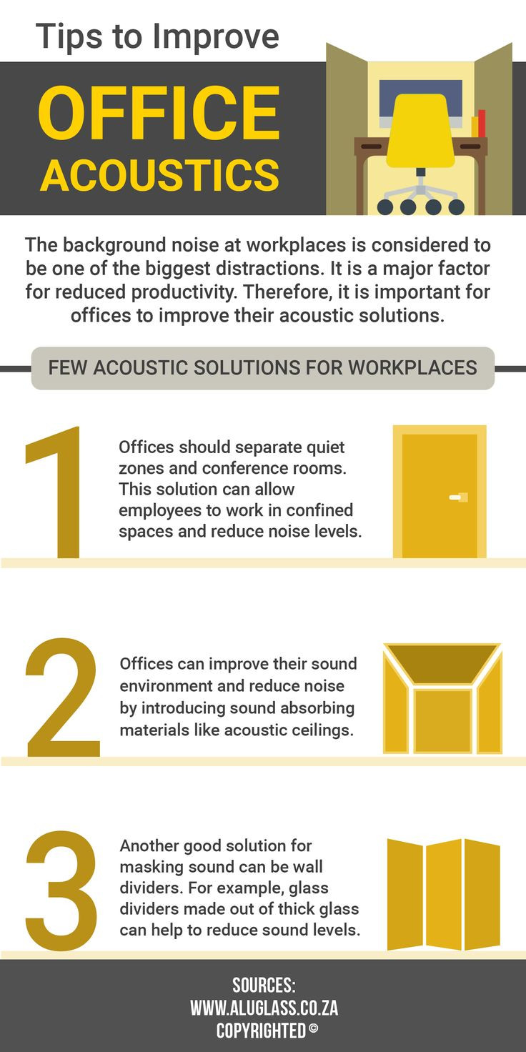 Best ideas about DIY Sound Masking . Save or Pin 25 best ideas about Sound Proofing on Pinterest Now.