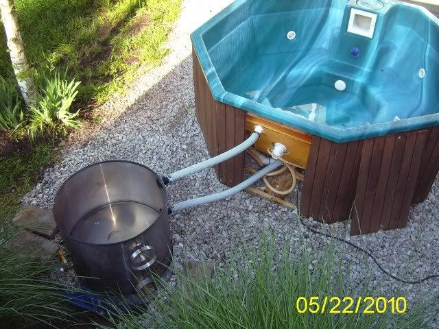 Best ideas about DIY Wood Burning Pool Heater . Save or Pin wood fired hot tub heater wood burning stoves forum at Now.