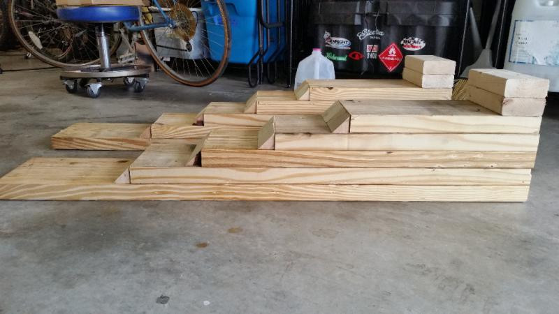 Best ideas about DIY Wood Car Ramps . Save or Pin When Is This Sh t Going To End Honda Civic Forum Now.