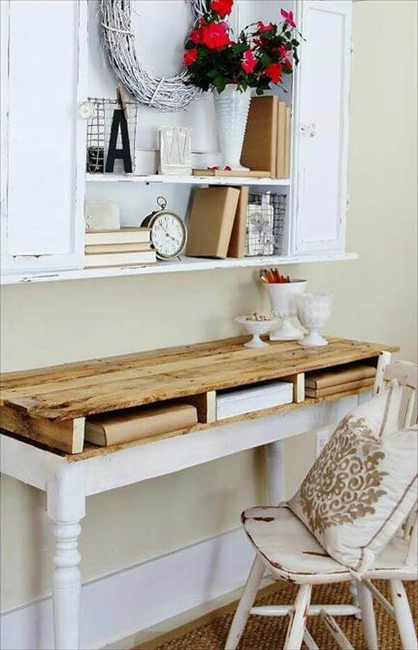 Best ideas about DIY Wood Desk . Save or Pin 5 DIY Easy Wooden Pallet Desk Ideas Now.