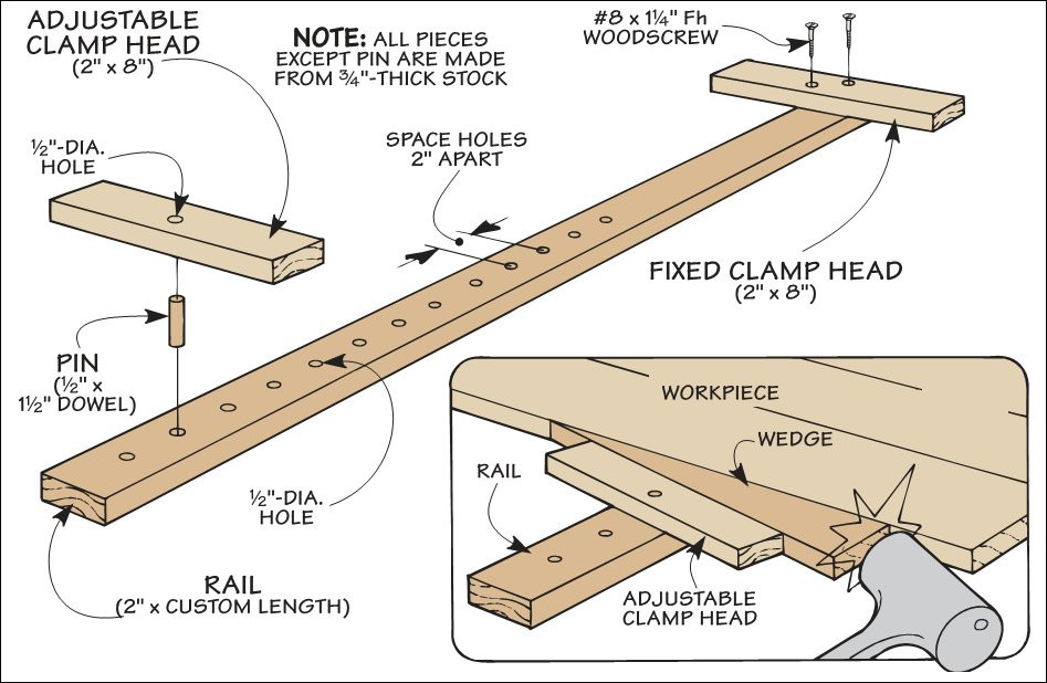 Best ideas about DIY Woodworking Clamps . Save or Pin Cool DIY Clamp Lets see yours Woodworking Talk Now.