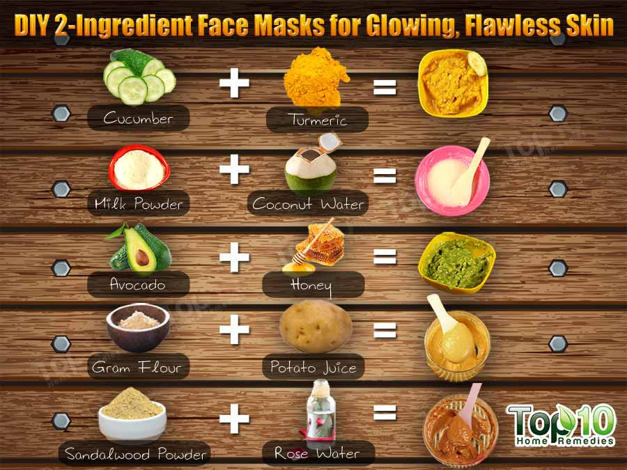 Best ideas about Face Mask DIY . Save or Pin DIY 2 Ingre nt Face Masks for Glowing Flawless Skin Now.
