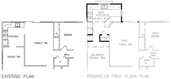 Best ideas about Family Room Addition Floor Plans . Save or Pin Important Considerations When Building A Home Addition Now.