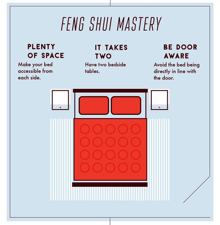 Best ideas about Feng Shui Bedroom . Save or Pin Sleep Better With These Simple Feng Shui Bedroom Tips Now.