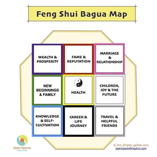 Best ideas about Feng Shui Bedroom Layout . Save or Pin Feng Shui Bedroom Layout Bagua Now.