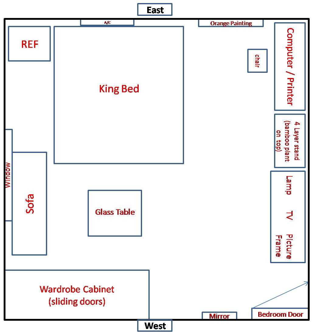 Best ideas about Feng Shui Bedroom Layout . Save or Pin Feng Shui Bedroom Arrangement graph Now.