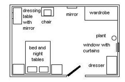 Best ideas about Feng Shui Bedroom Layout . Save or Pin Feng Shui Bedroom Refresh Your Body Now.