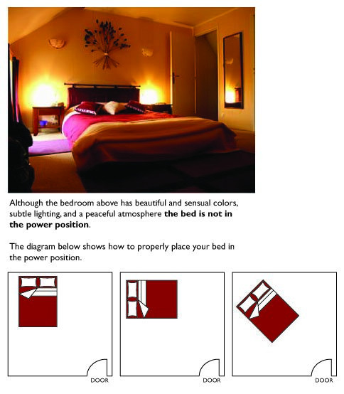 Best ideas about Feng Shui Bedroom . Save or Pin The Bedroom Feng Shui and Beyond Now.