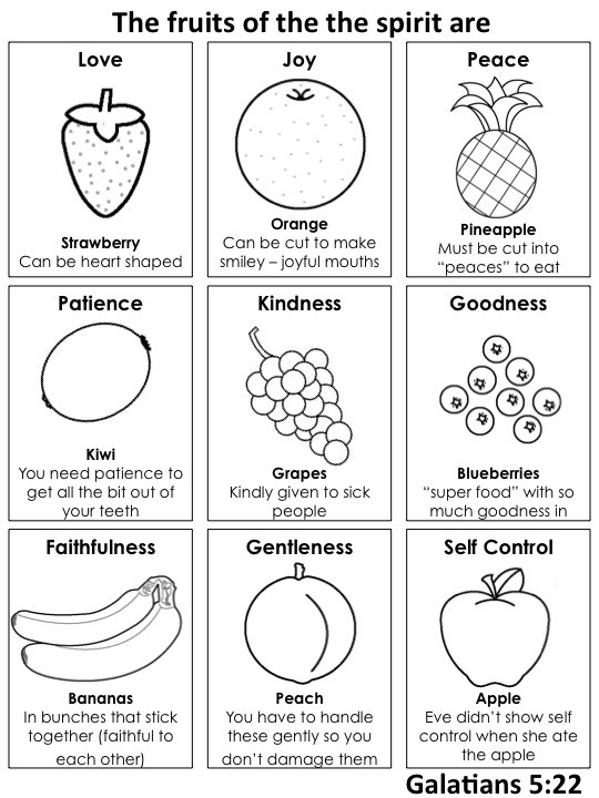 Best ideas about Fruit Of The Spirit Crafts For Kids . Save or Pin All Play Sunday The Fruits of the Spirit Now.