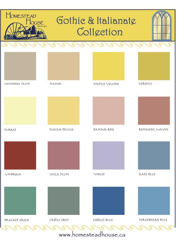 Best ideas about Fusion Mineral Paint Colors . Save or Pin How We Developed • Fusion™ Mineral Paint Now.