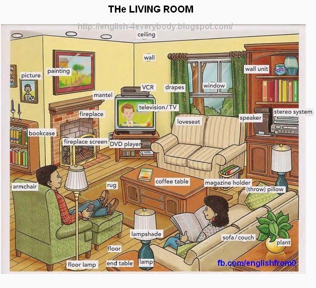 Best ideas about Game Room In Spanish . Save or Pin Things In The Living Room Vocabulary a Frique Studio Now.