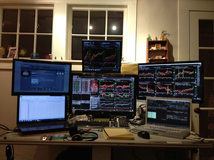 Best ideas about Game Room Trading Post . Save or Pin DaytradeWarrior Daytrading Station Multi Monitor Now.