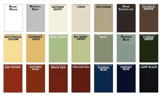 Best ideas about General Finishes Milk Paint Colors . Save or Pin Pin by Paige Bolen on paint Now.