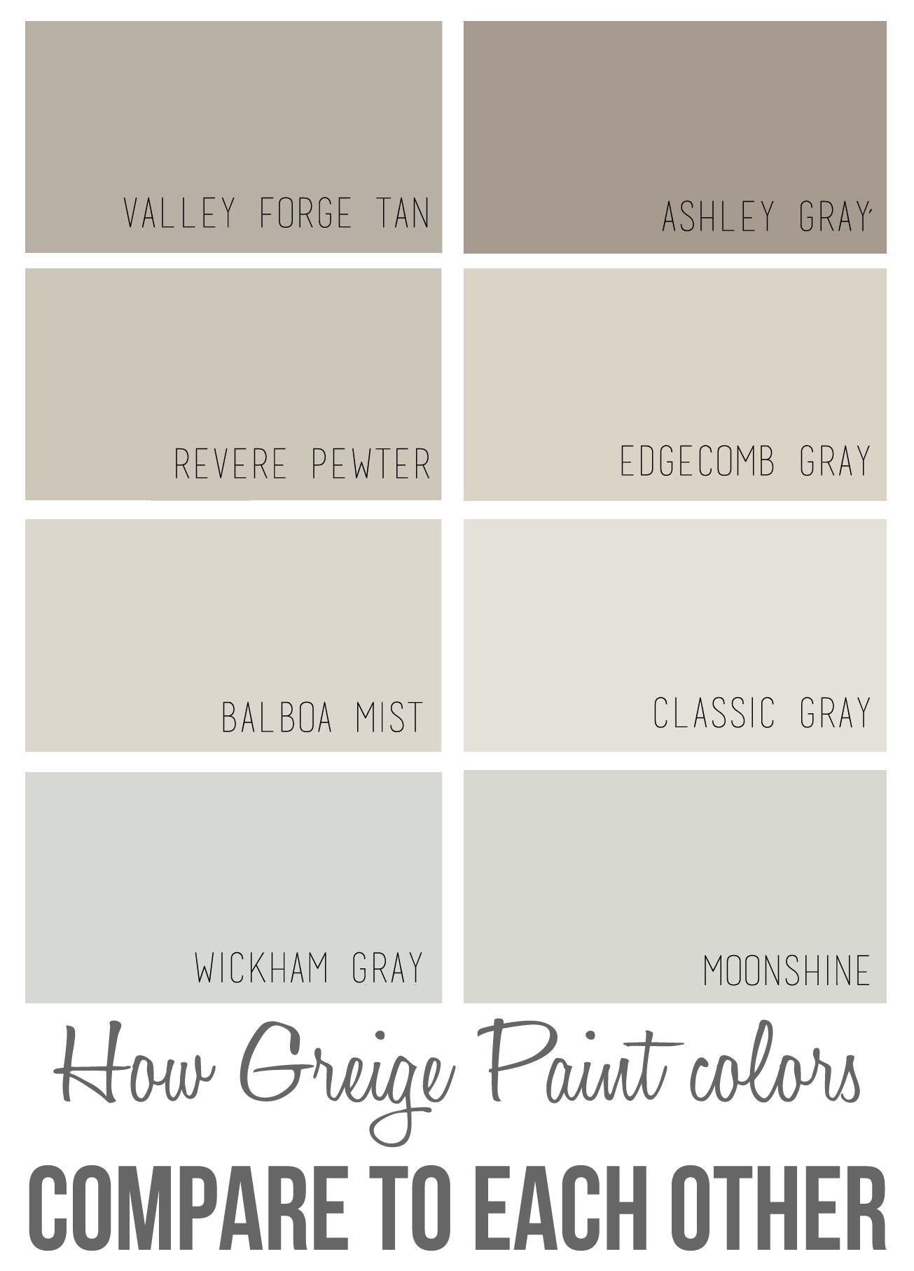 Best ideas about Greige Paint Colors . Save or Pin How Greige Colors pare to Each Other Now.