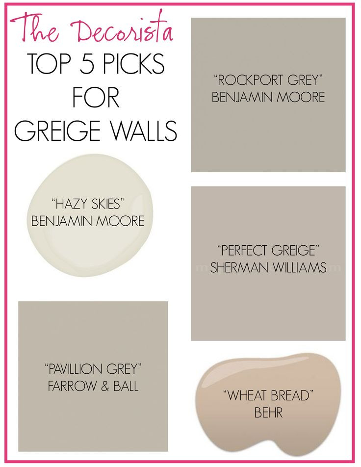 Best ideas about Greige Paint Colors . Save or Pin Name that Greige Now.