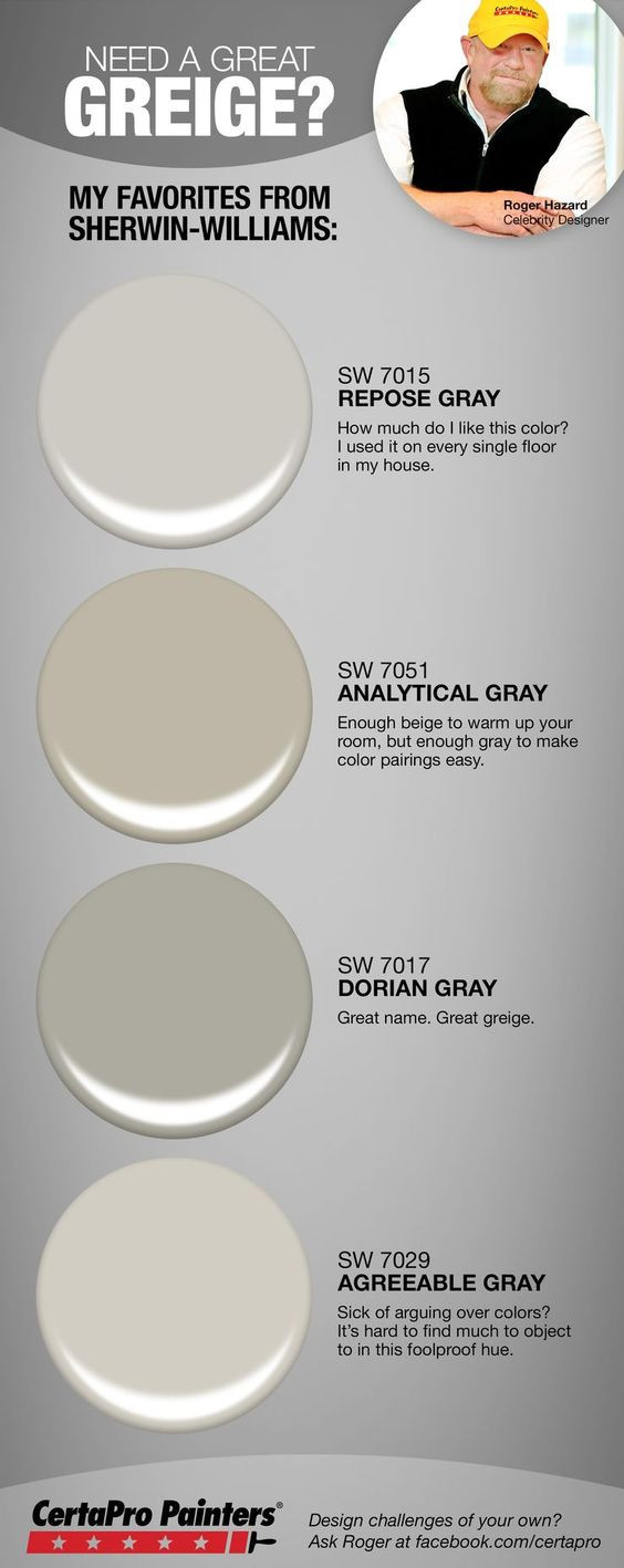 Best ideas about Greige Paint Colors . Save or Pin Looking for the right greige paint for your home Designer Now.