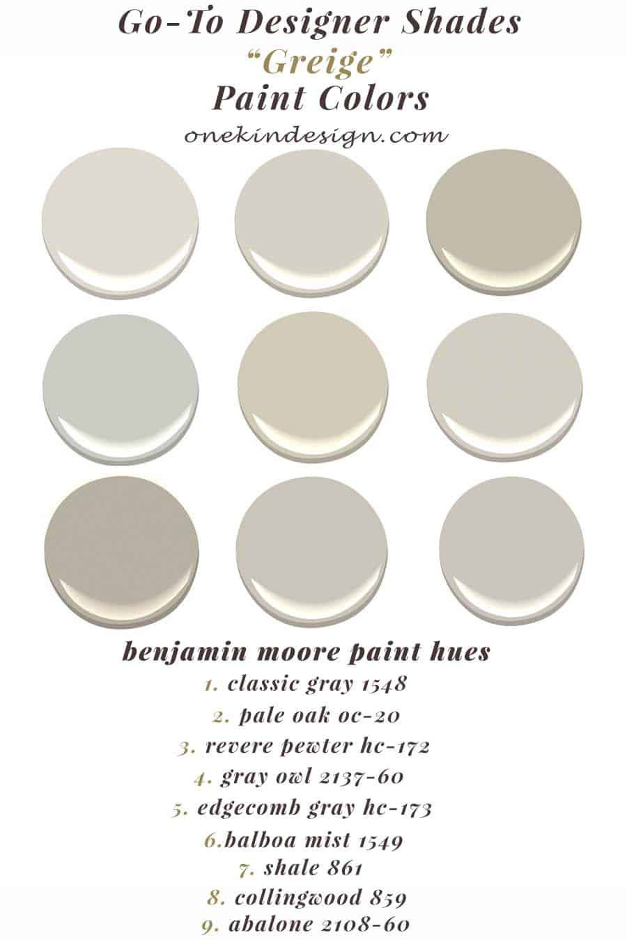 Best ideas about Greige Paint Colors . Save or Pin 30 Exquisite interior spaces showcasing the color greige Now.