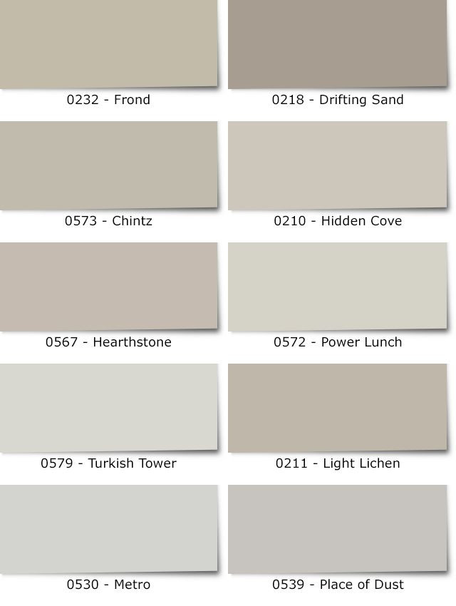 Best ideas about Greige Paint Colors . Save or Pin Diamond Vogel Paint The Best Warm Grays For Your Walls Now.