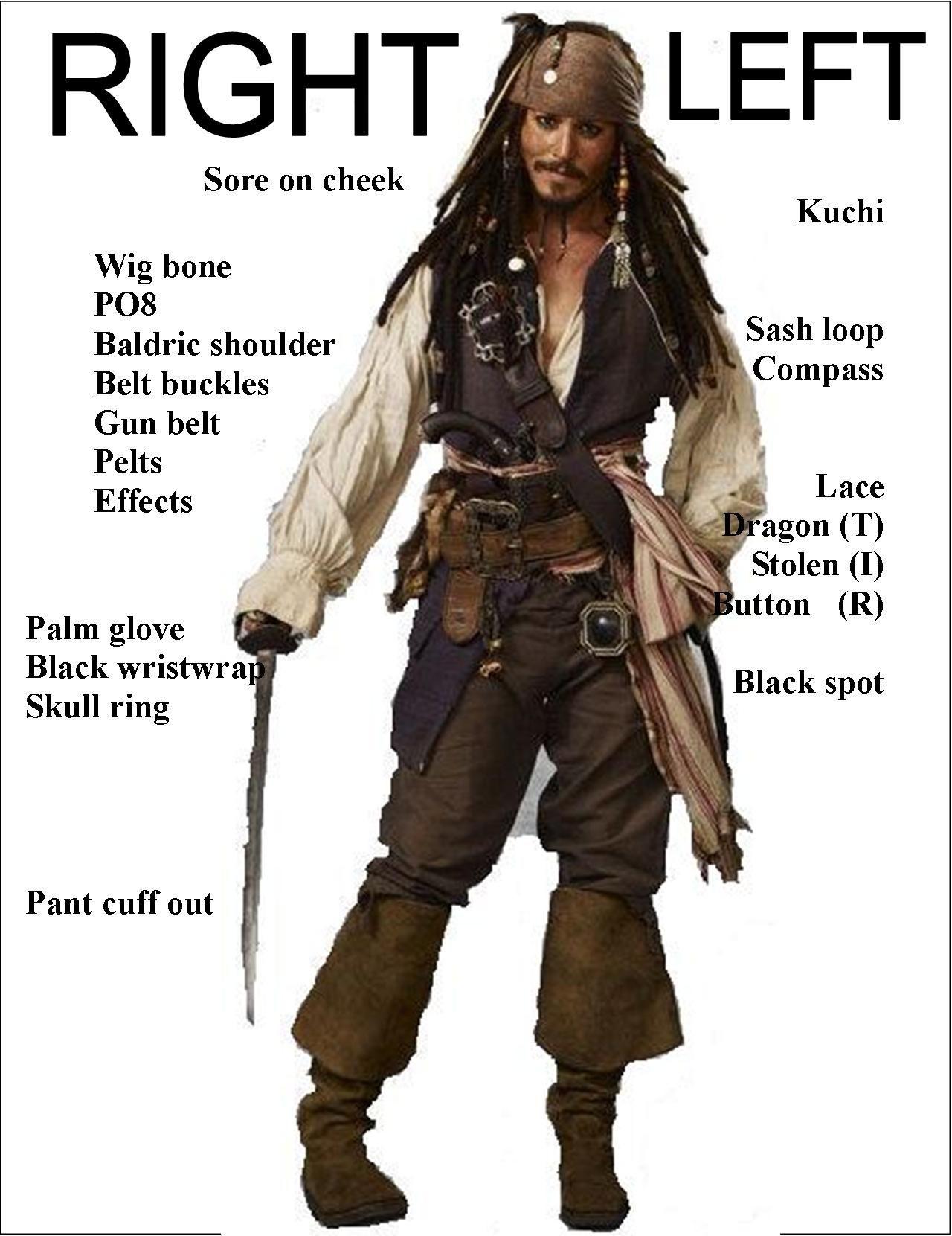 Best ideas about Jack Sparrow Costume DIY . Save or Pin Jack s costume breakdown Jack Sparrow disneybound Now.