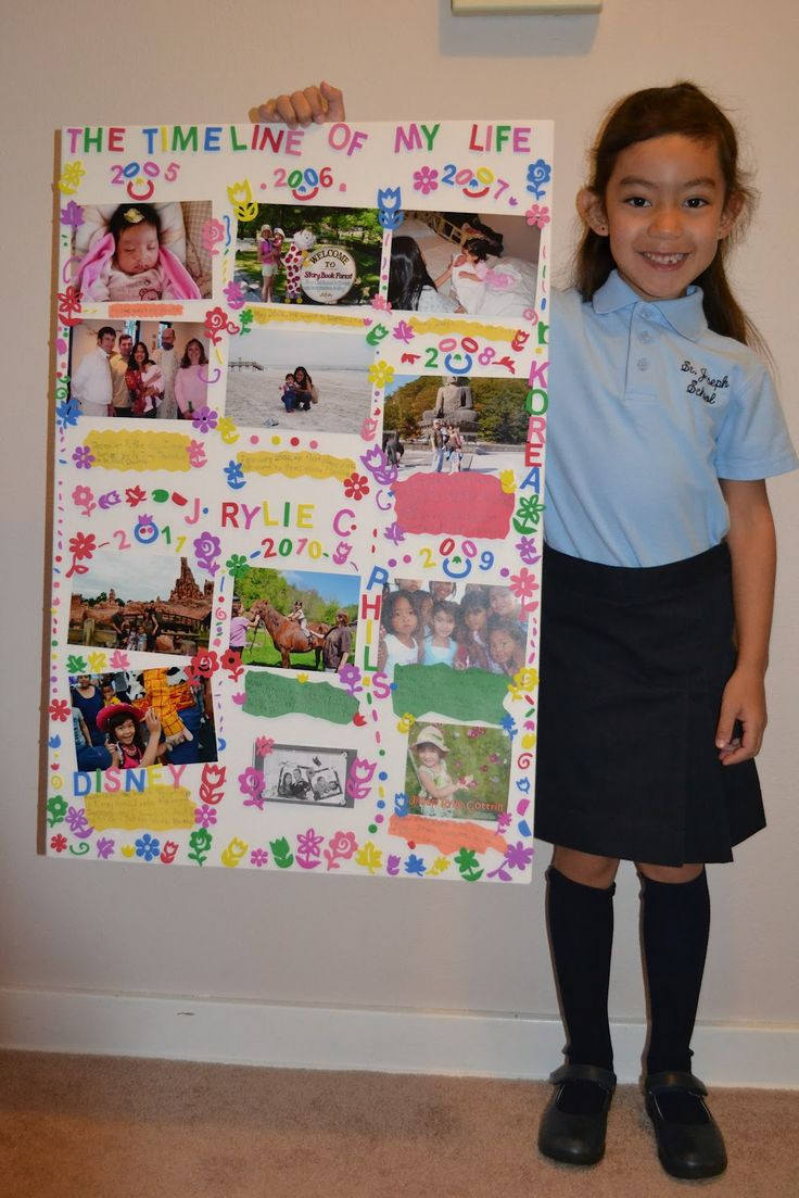 Best ideas about Kids Project Ideas . Save or Pin personal life timeline images Now.
