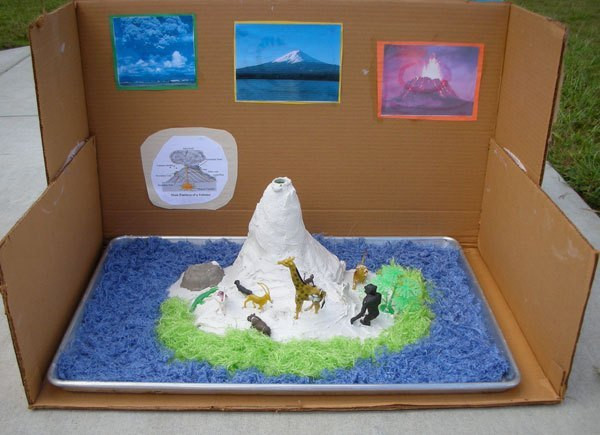 Best ideas about Kids Project Ideas . Save or Pin 10 Amazing Kids Science Project Ideas Now.