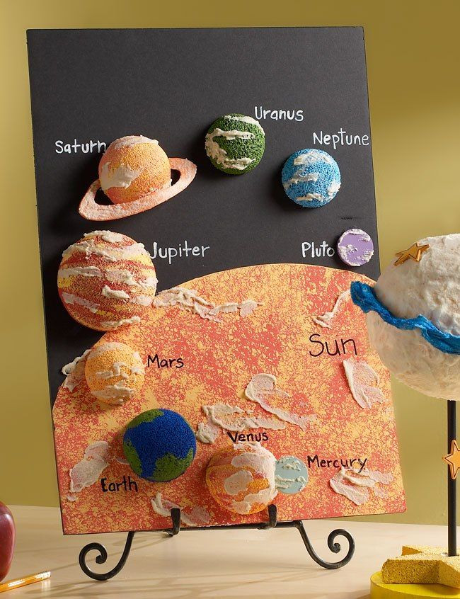 Best ideas about Kids Project Ideas . Save or Pin e of the coolest solar system crafts I ve ever seen Now.
