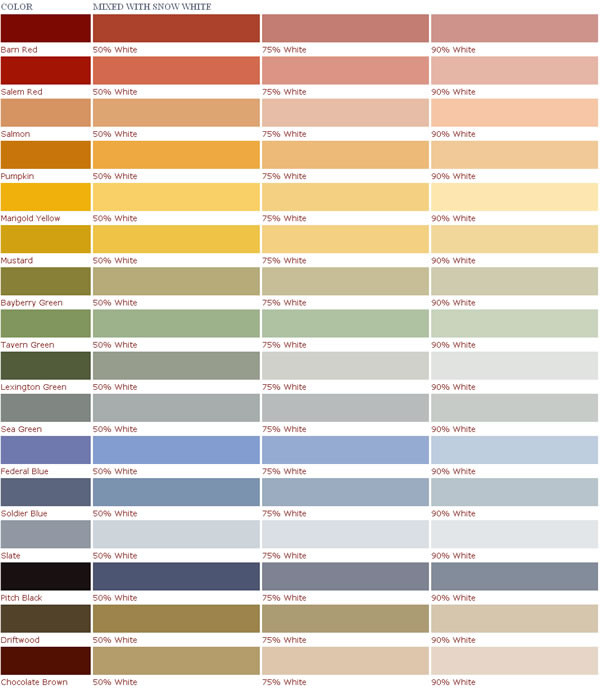 Best ideas about Kwall Paint Colors . Save or Pin Kwal Paint Color Chart Now.