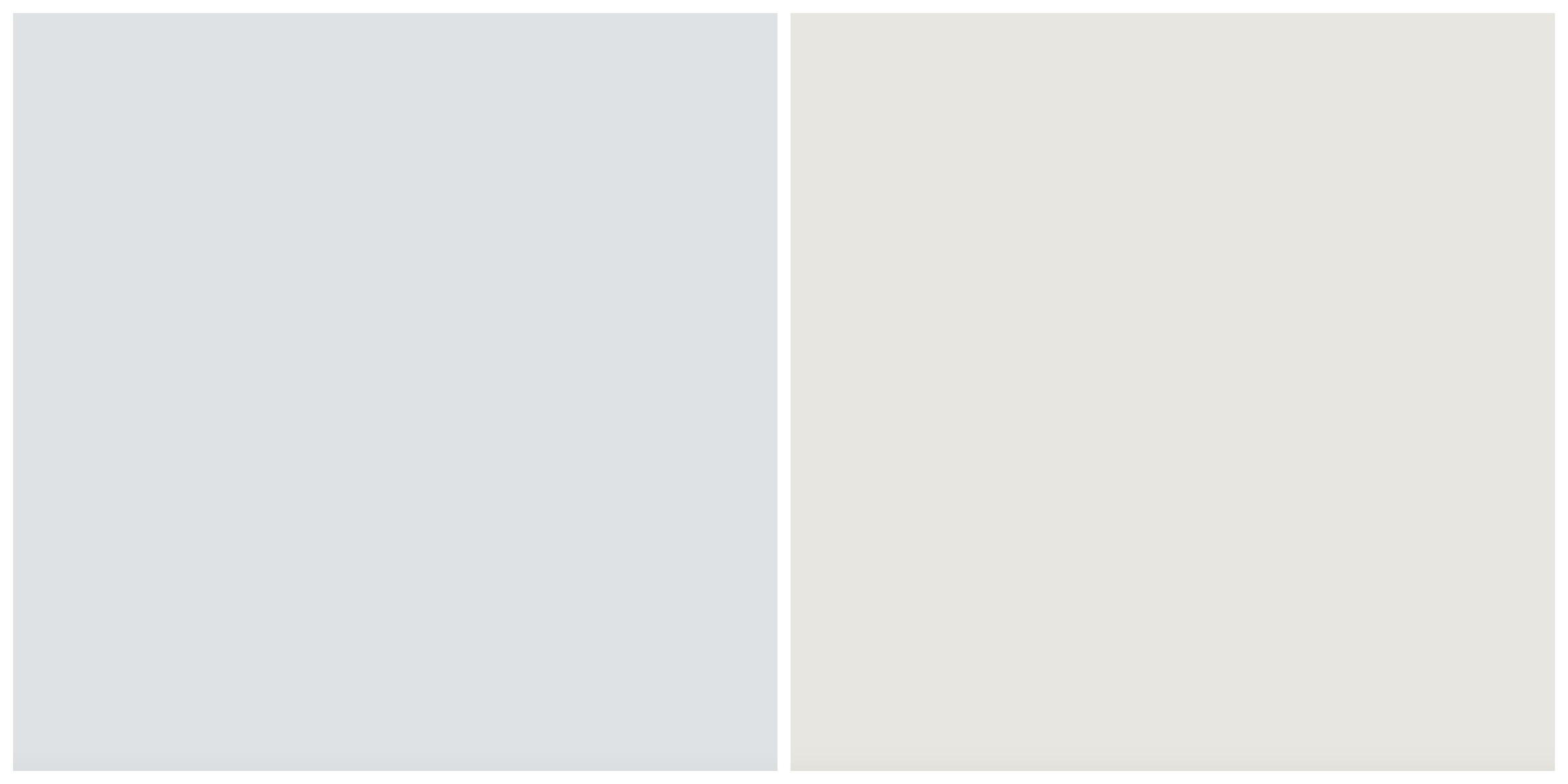Best ideas about Light Grey Paint Colors . Save or Pin Best of Home Decor Help Me Choose My New Neutral Wall Now.