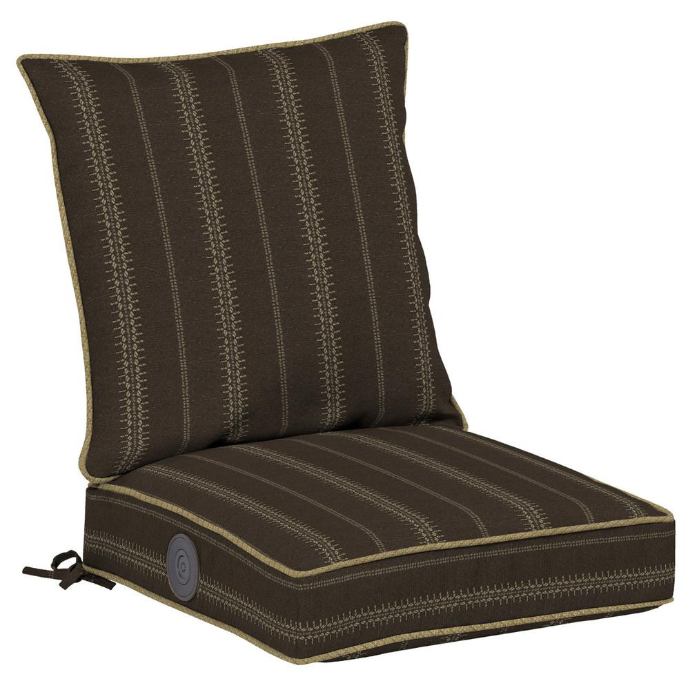 Best ideas about Lounge Chair Cushions . Save or Pin Sky 2 Piece Deep Seating Outdoor Lounge Chair Cushion 7292 Now.