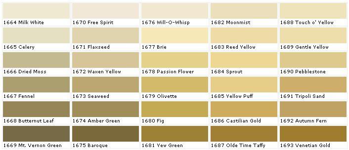 Best ideas about Lowes Paint Colors . Save or Pin Best 25 Valspar colour chart ideas on Pinterest Now.