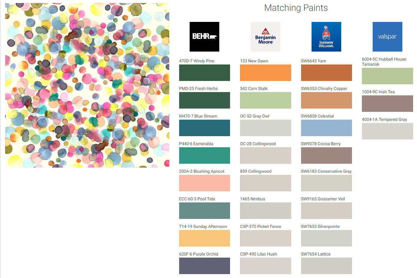 Best ideas about Matching Paint Colors . Save or Pin Art By Hue Fine Art Print Search For Any Decor Now.