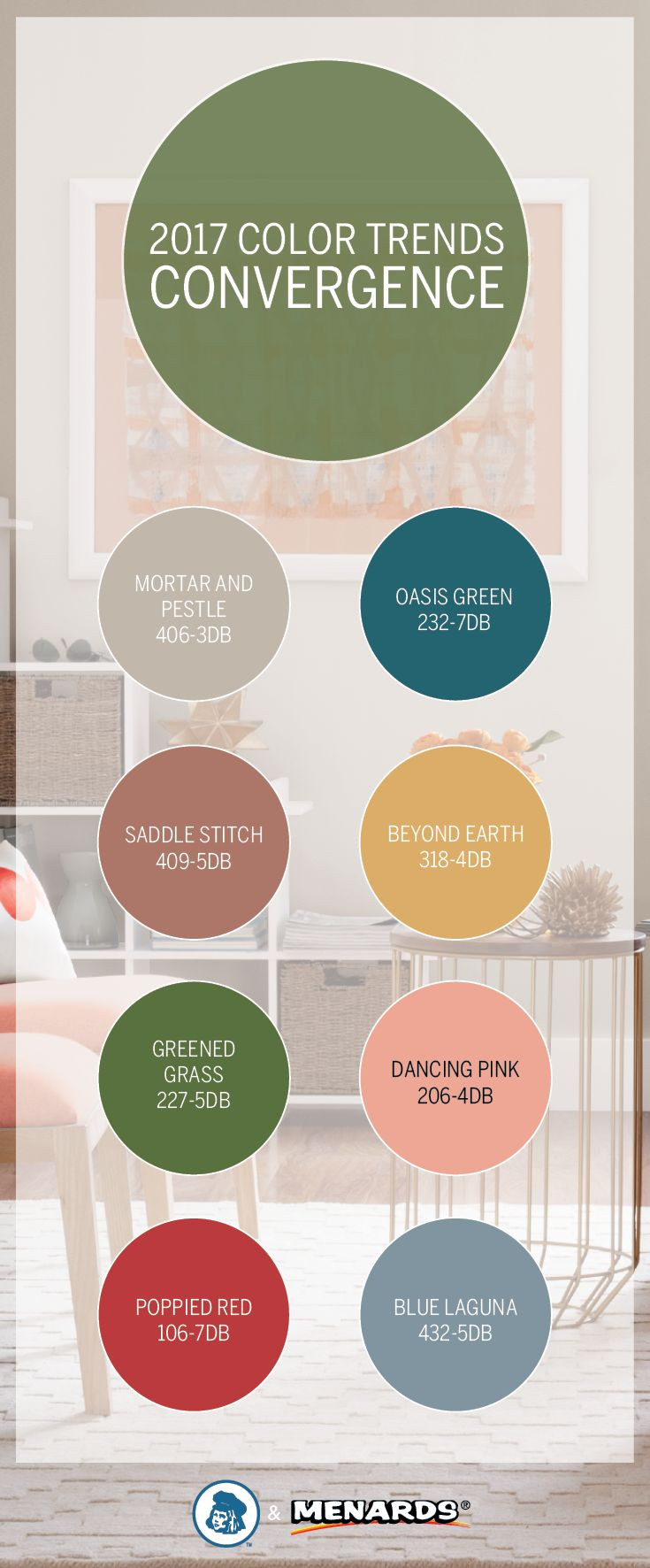 Best ideas about Menards Paint Colors . Save or Pin 1000 ideas about Modern Paint Colors on Pinterest Now.