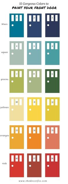 Best ideas about Miller Paint Colors . Save or Pin Miller paint historic colors Color Pinterest Now.