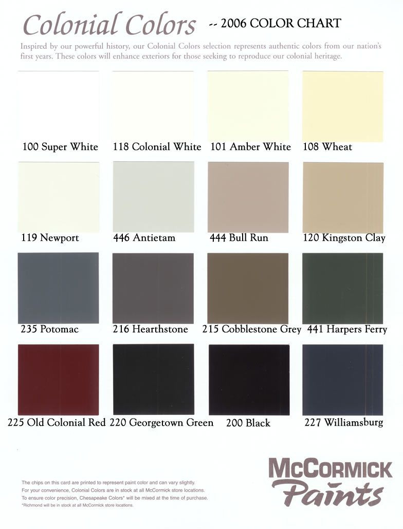 Best ideas about Miller Paint Colors . Save or Pin Duron Paint Color Chart Easy Home Decorating Ideas Now.