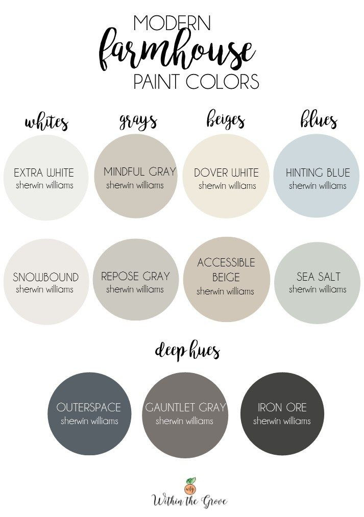 Best ideas about Modern Paint Colors . Save or Pin Best 25 Modern paint colors ideas on Pinterest Now.