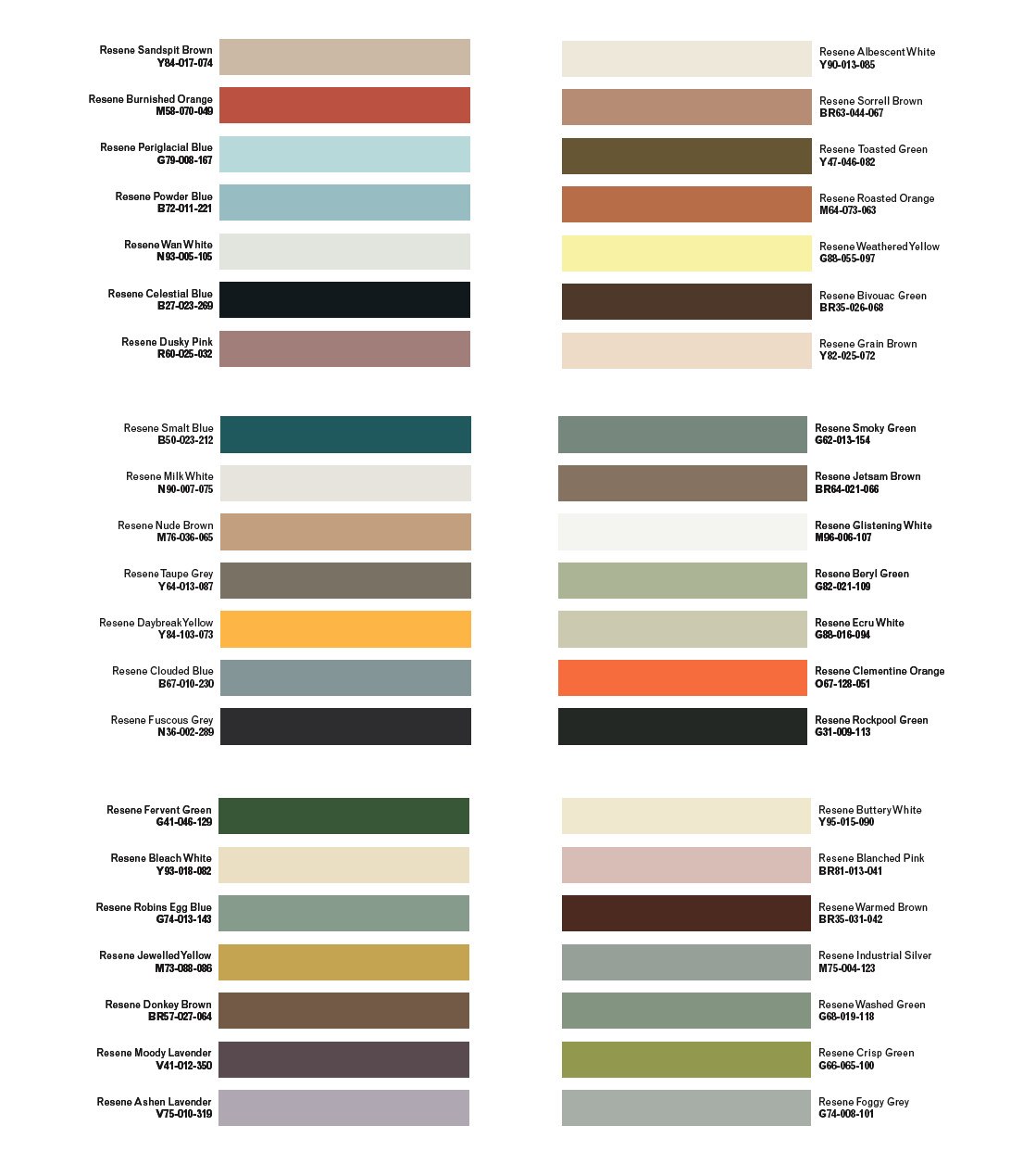Best ideas about Modern Paint Colors . Save or Pin 1000 images about VINTAGE on Pinterest Now.
