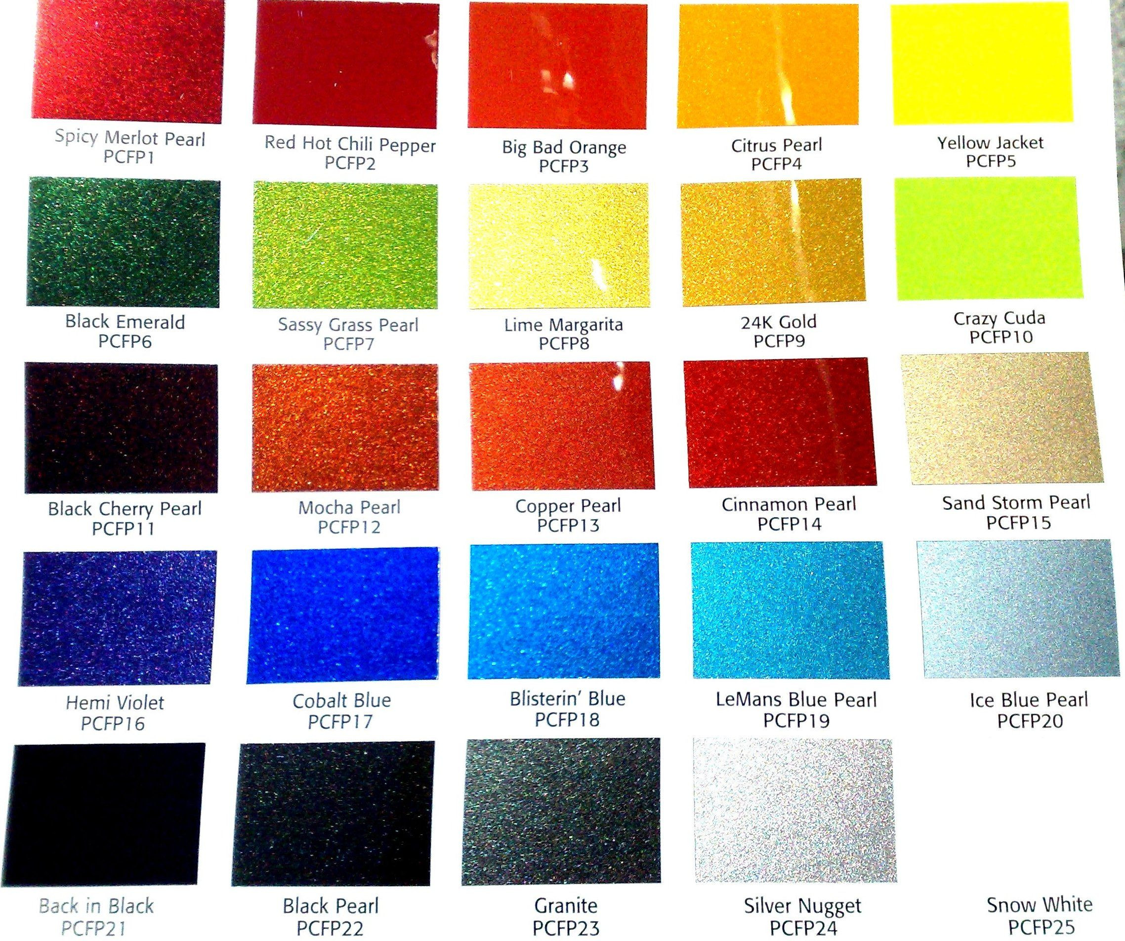 Best ideas about Motorcycle Paint Colors . Save or Pin Candy Color Auto Paint Now.