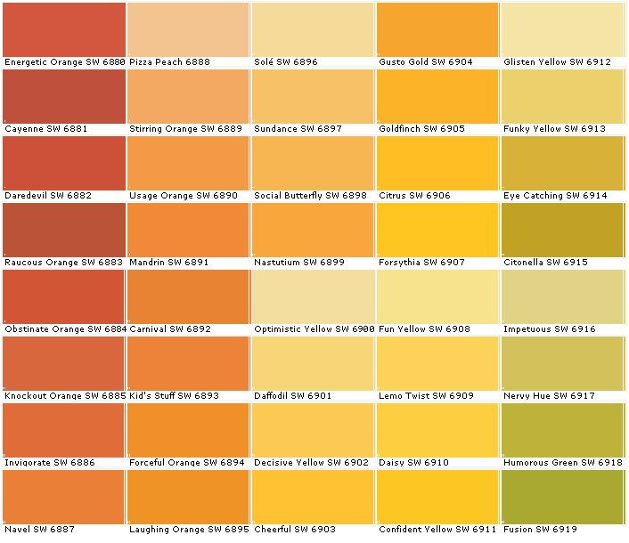 Best ideas about Orange Paint Colors . Save or Pin Sherwin Williams SW6880 Ener ic Orange SW6881 Cayenne Now.
