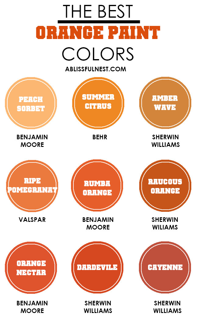 Best ideas about Orange Paint Colors . Save or Pin How to Decorate with Orange The Best Orange Paint Colors Now.