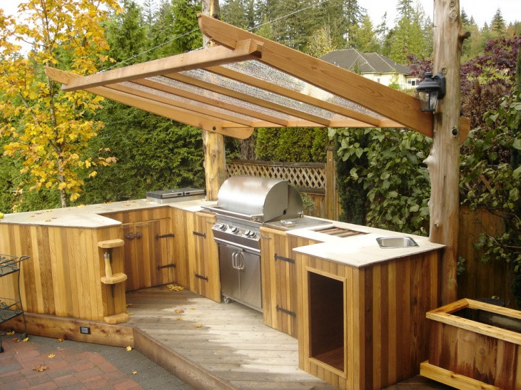 Best ideas about Outdoor Kitchen Diy . Save or Pin 30 Outdoor Kitchen Designs Ideas Now.