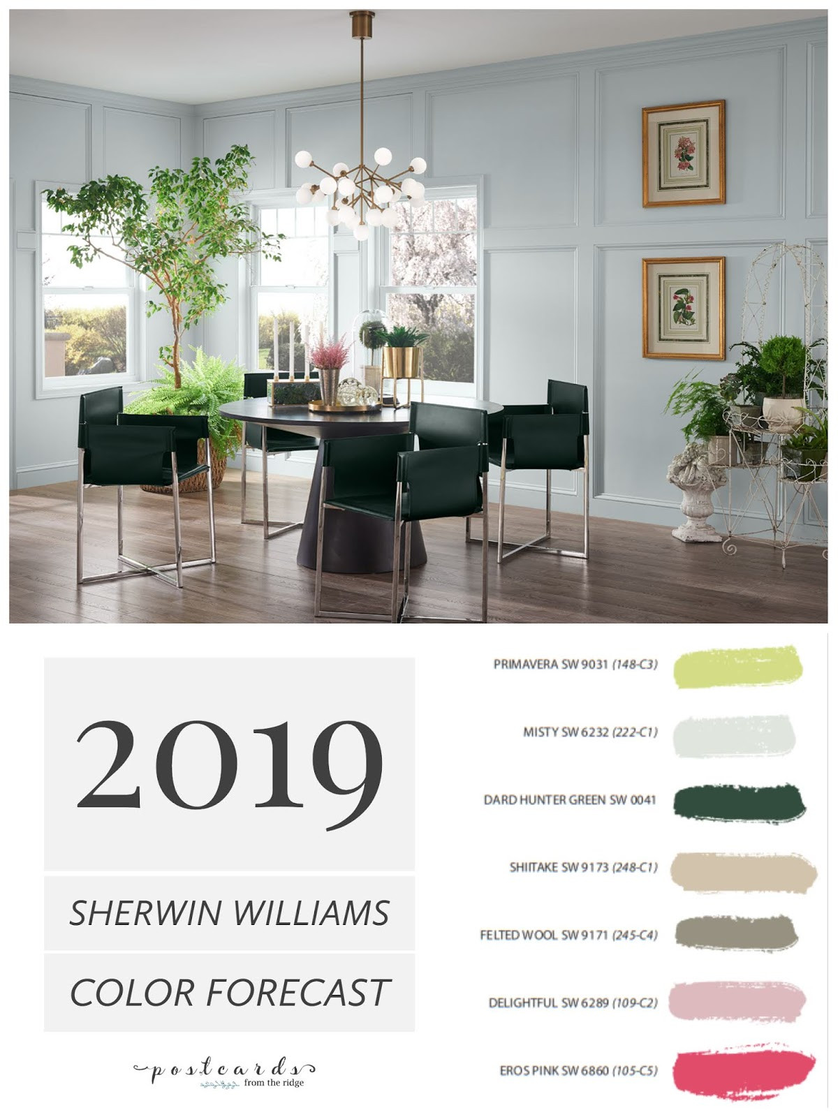 Best ideas about Paint Colors 2019 . Save or Pin 2019 Paint Color Forecast from Sherwin Williams Now.
