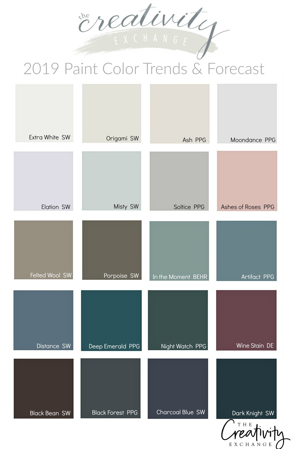 Best ideas about Paint Colors For 2019 . Save or Pin 2019 Paint Color Trends and Forecasts Now.