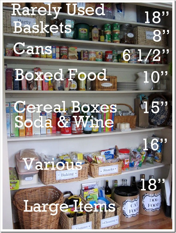Best ideas about Pantry Shelf Spacing . Save or Pin Walk In Pantry Dimensions Now.