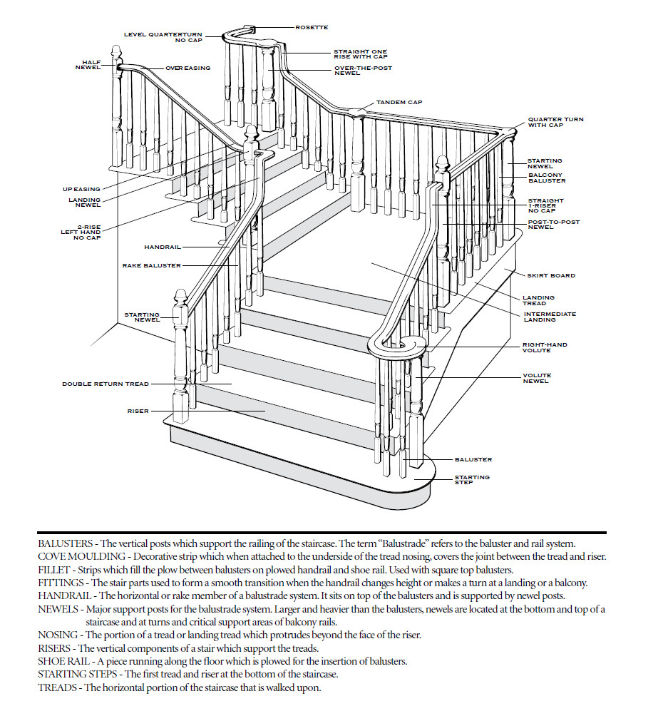 Best ideas about Parts Of A Staircase . Save or Pin Amazing Stairs Parts 1 Stair Parts A Staircase Now.