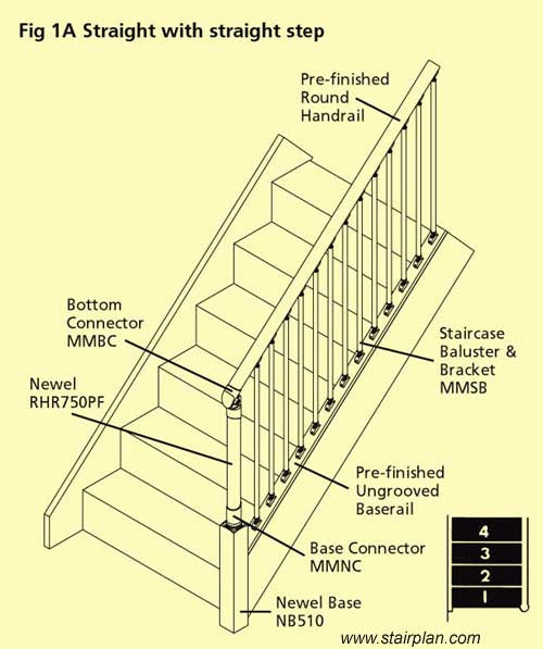 Best ideas about Parts Of A Staircase . Save or Pin Help on Fusion stair parts configurations Now.