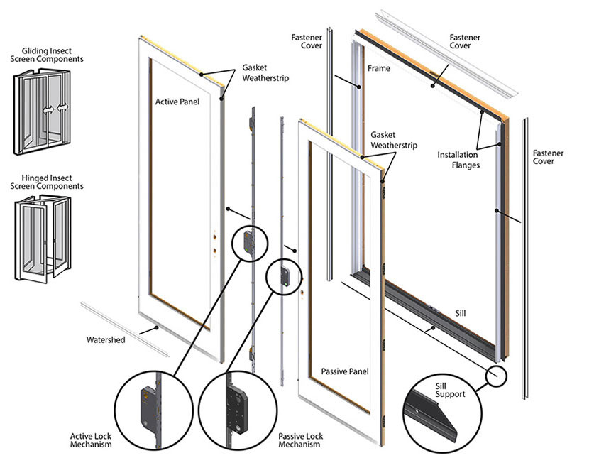 Best ideas about Patio Door Parts . Save or Pin Andersen Frenchwood Hinged Patio Door Replacement Parts Now.