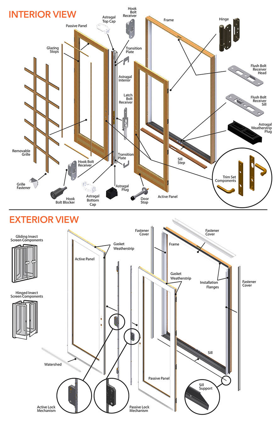 Best ideas about Patio Door Parts . Save or Pin 400 Series Frenchwood Patio Door Parts Diagram Now.
