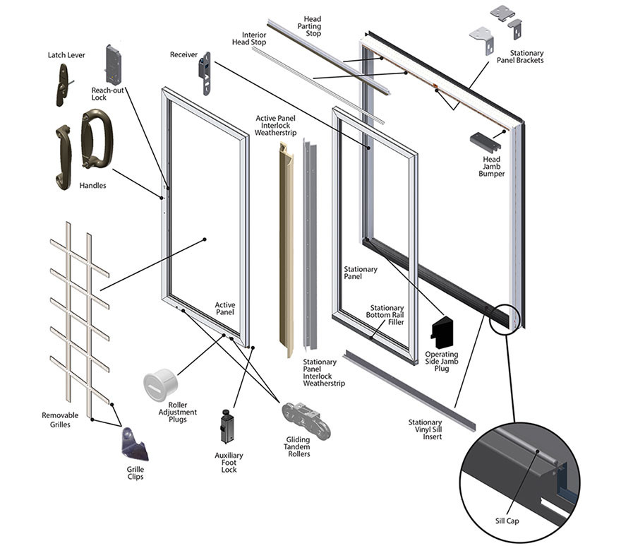 Best ideas about Patio Door Parts . Save or Pin Andersen Perma Shield Gliding Patio Door Replacement Parts Now.