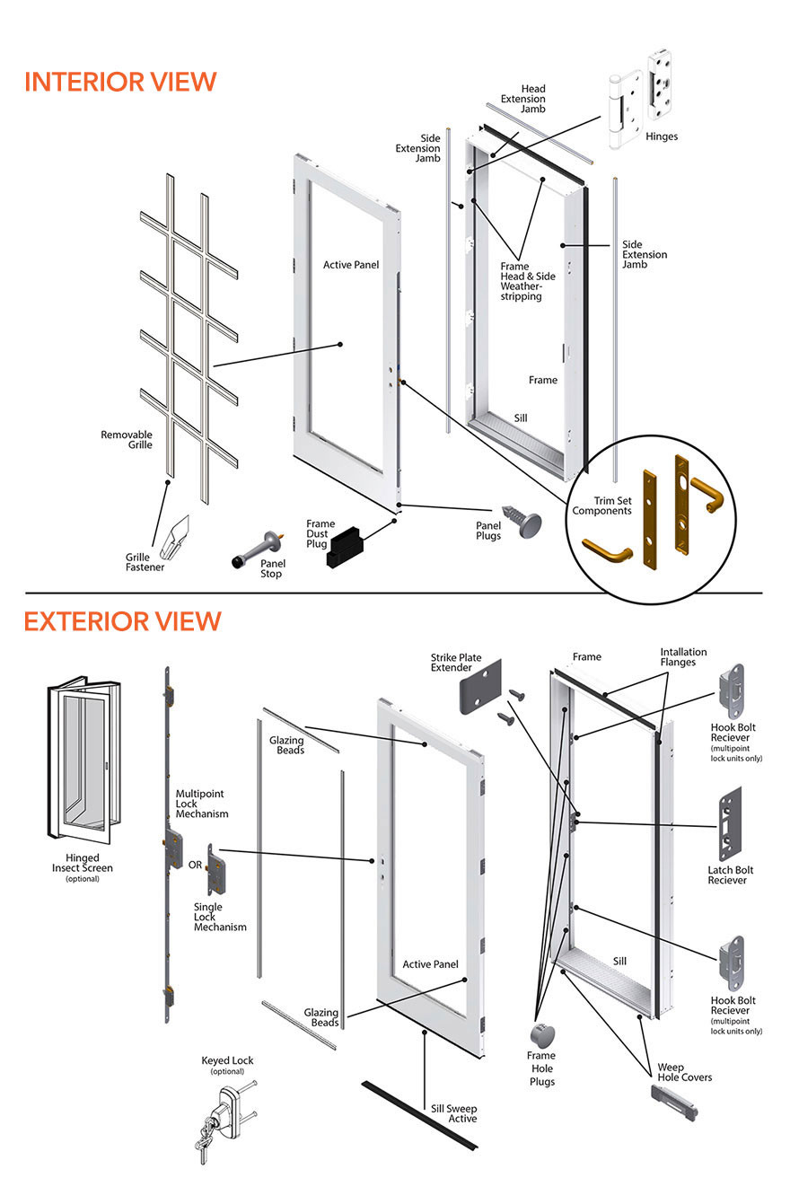 Best ideas about Patio Door Parts . Save or Pin 200 Series Hinged Patio Door Single Panel Now.