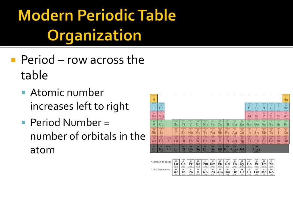 Best ideas about Periodic Table Organization . Save or Pin Periodic Table ppt Now.